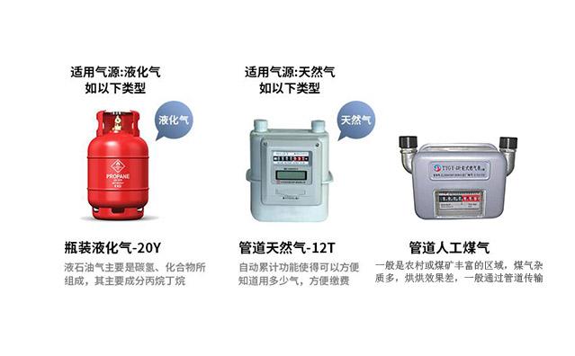 国内燃气灶燃气炉具常使用的三种燃气种类