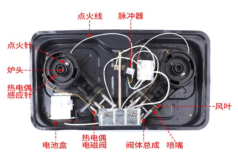 燃气灶具内部部件