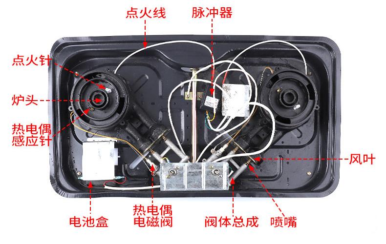 家用燃气灶安装熄保后的样式